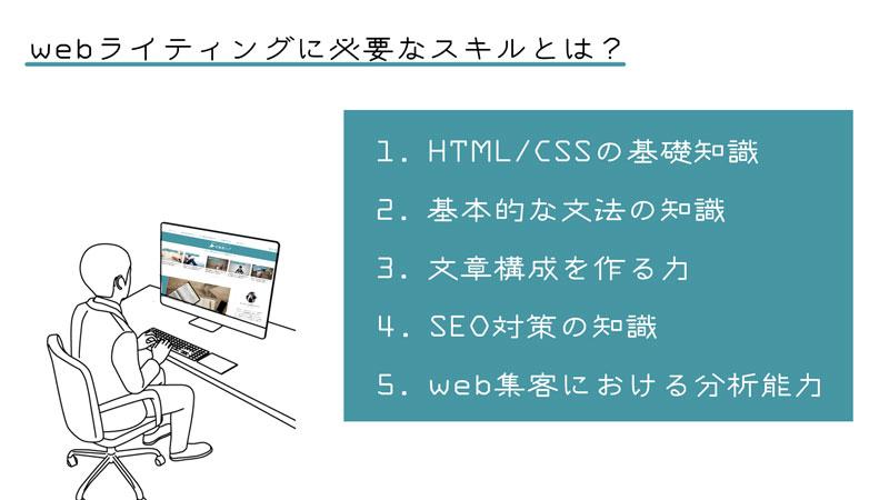 webライティングに必要な5つのスキルとは?