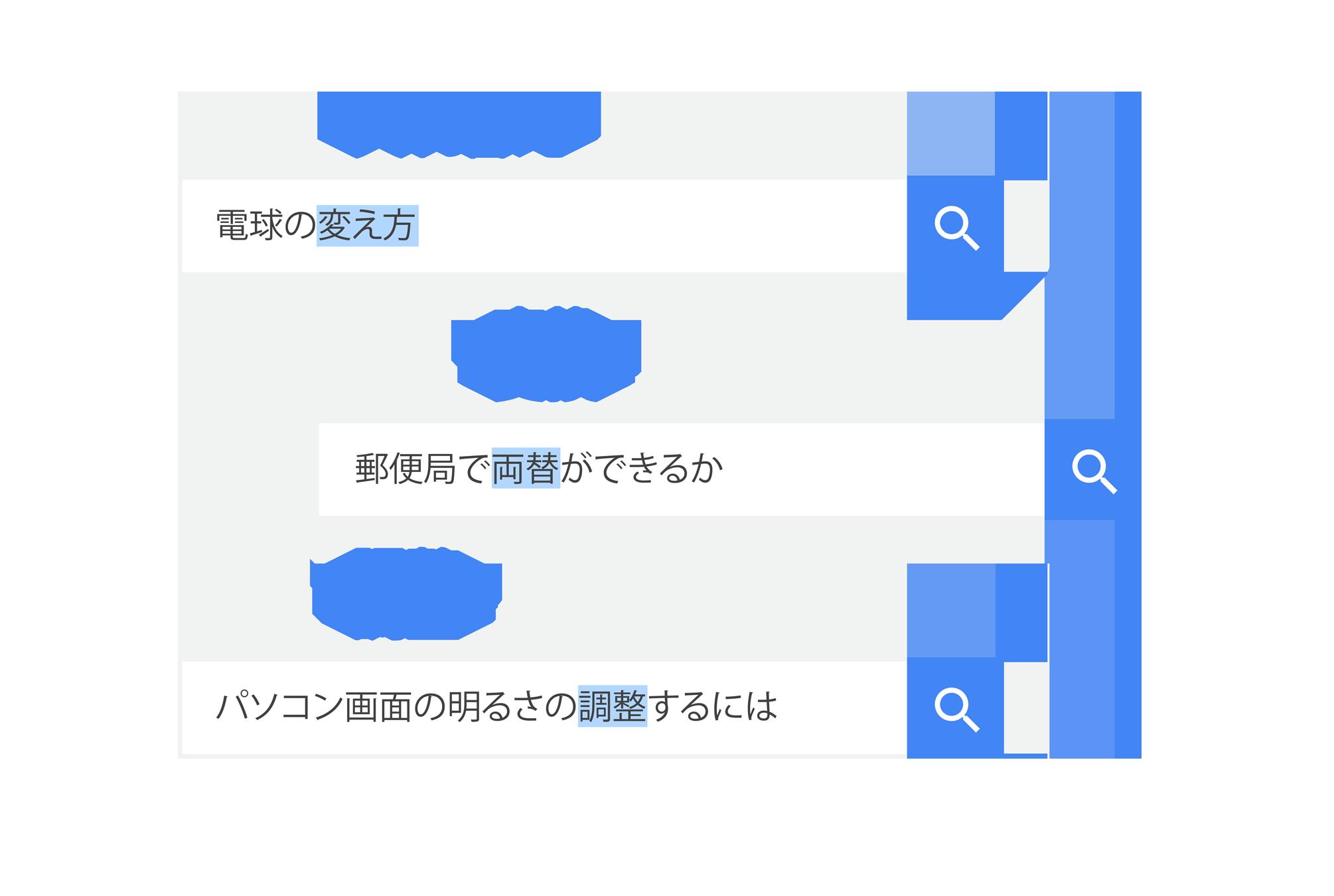 アルゴリズムは、ユーザーの検索意図を把握している
