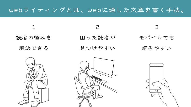 webライティングとは?3つのルールを覚えよう