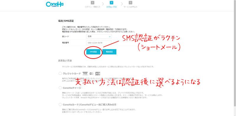 ③認証→支払い方法入力