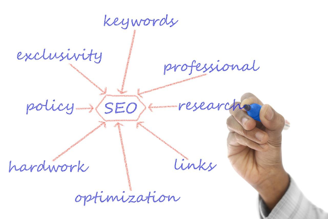 SEOライティングとは、Google検索順位1位を目指す手法