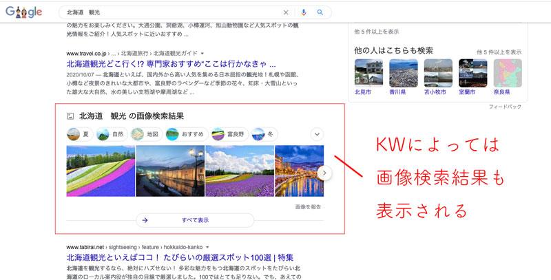 SEO対策における画像検索結果