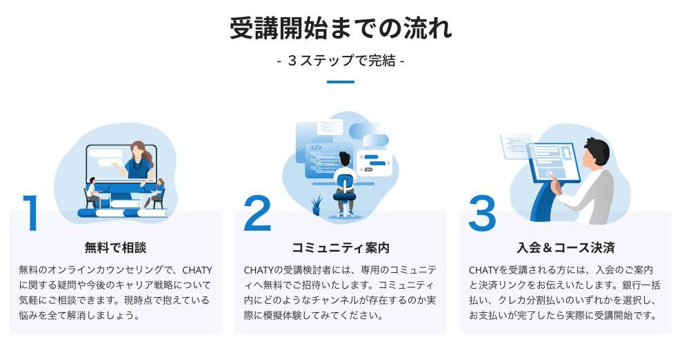CHATYの無料カウンセリングの流れを解説